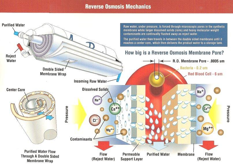 Rm Cta Aqua Pure Water Filters Amp Systems